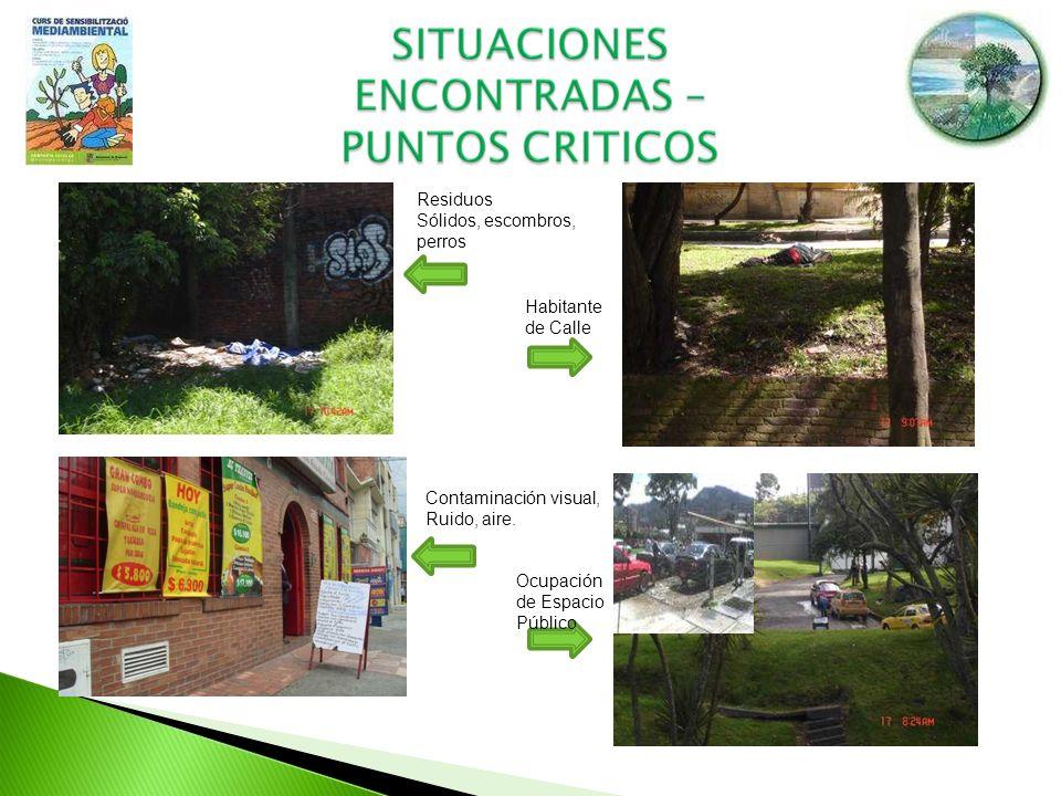 Ocupación de Espacio Público Contaminación visual, Ruido, aire. Habitante de Calle Residuos Sólidos, escombros, perros