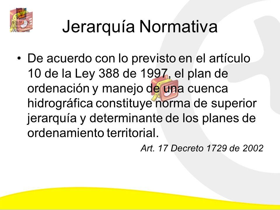 Jerarquía Normativa De acuerdo con lo previsto en el artículo 10 de la Ley 388 de 1997, el plan de ordenación y manejo de una cuenca hidrográfica cons