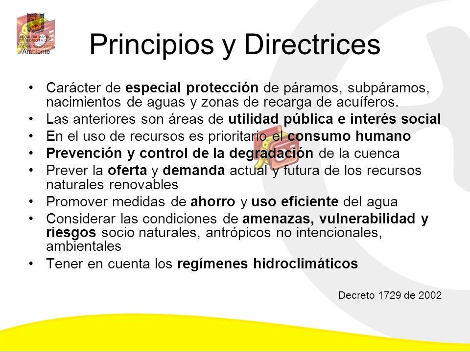 Principios y Directrices Carácter de especial protección de páramos, subpáramos, nacimientos de aguas y zonas de recarga de acuíferos. Las anteriores