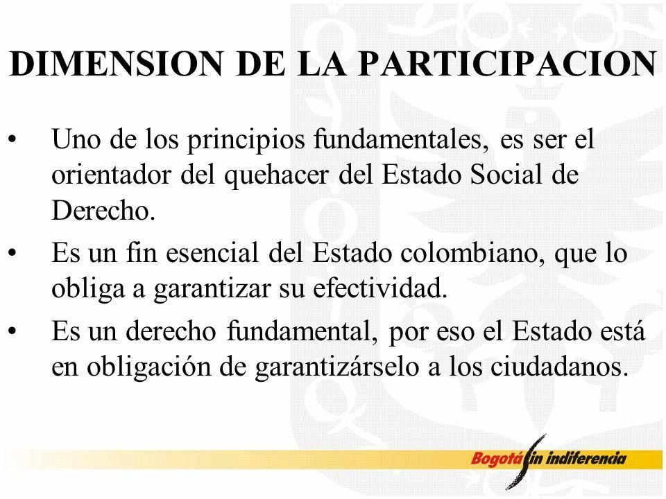 DIMENSION DE LA PARTICIPACION Uno de los principios fundamentales, es ser el orientador del quehacer del Estado Social de Derecho. Es un fin esencial