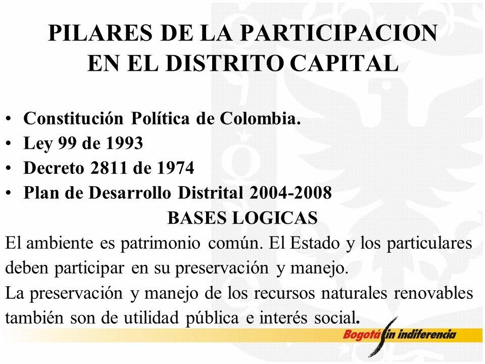 PILARES DE LA PARTICIPACION EN EL DISTRITO CAPITAL Constitución Política de Colombia. Ley 99 de 1993 Decreto 2811 de 1974 Plan de Desarrollo Distrital