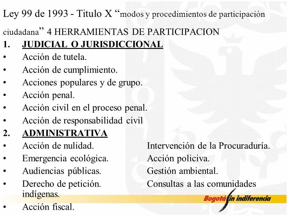 Ley 99 de 1993 - Titulo X modos y procedimientos de participación ciudadana 4 HERRAMIENTAS DE PARTICIPACION 1.JUDICIAL O JURISDICCIONAL Acción de tutela.