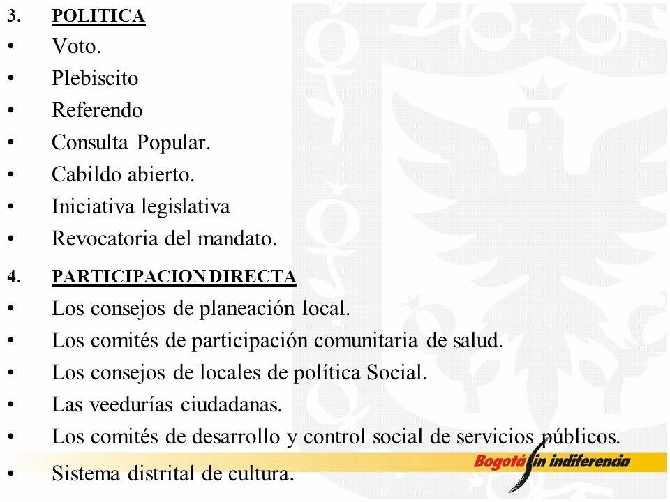 3.POLITICA Voto. Plebiscito Referendo Consulta Popular. Cabildo abierto. Iniciativa legislativa Revocatoria del mandato. 4.PARTICIPACION DIRECTA Los c
