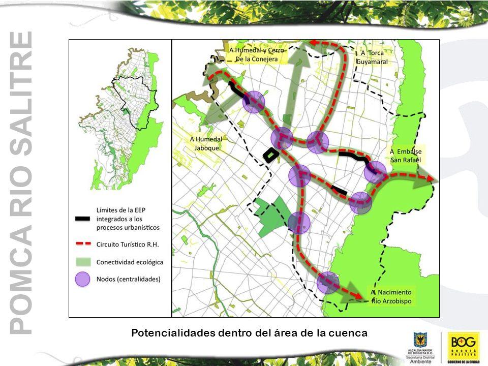 Potencialidades dentro del área de la cuenca POMCA RIO SALITRE