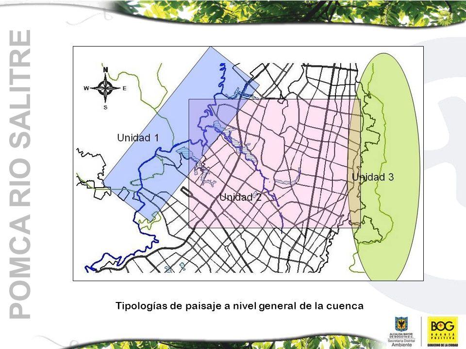 Tipologías de paisaje a nivel general de la cuenca POMCA RIO SALITRE