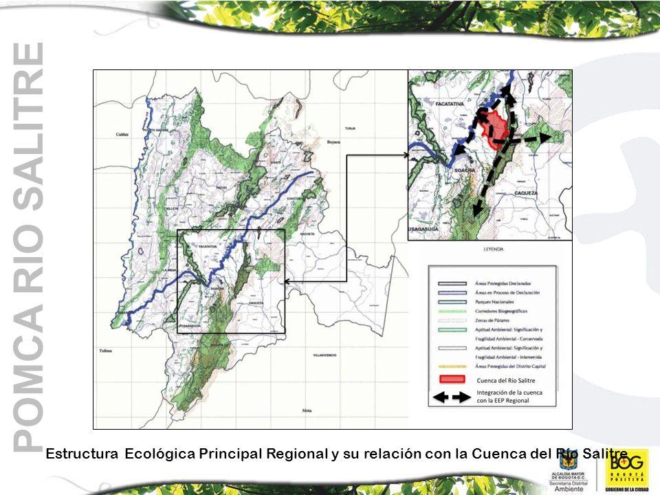Estructura Ecológica Principal Regional y su relación con la Cuenca del Río Salitre POMCA RIO SALITRE