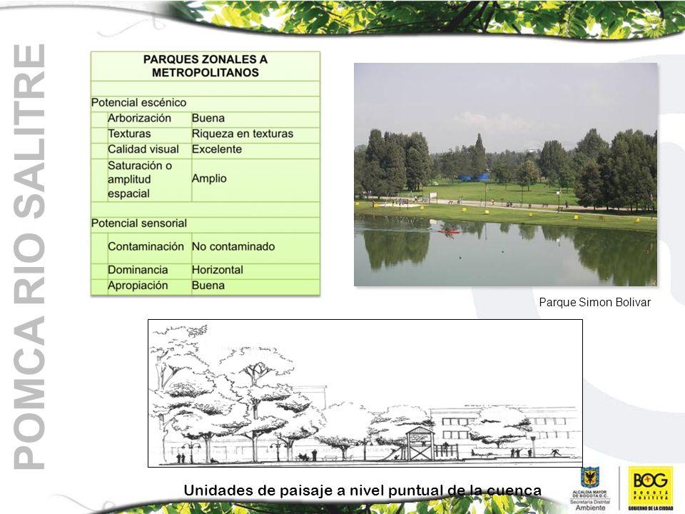 POMCA RIO SALITRE Unidades de paisaje a nivel puntual de la cuenca Parque Simon Bolivar