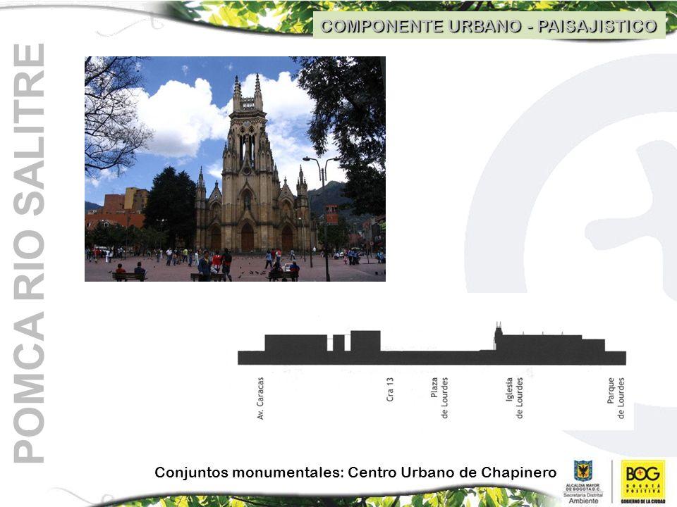 COMPONENTE URBANO - PAISAJISTICO POMCA RIO SALITRE Conjuntos monumentales: Centro Urbano de Chapinero