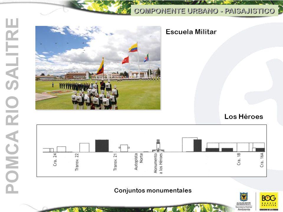 COMPONENTE URBANO - PAISAJISTICO POMCA RIO SALITRE Conjuntos monumentales Escuela Militar Los Héroes
