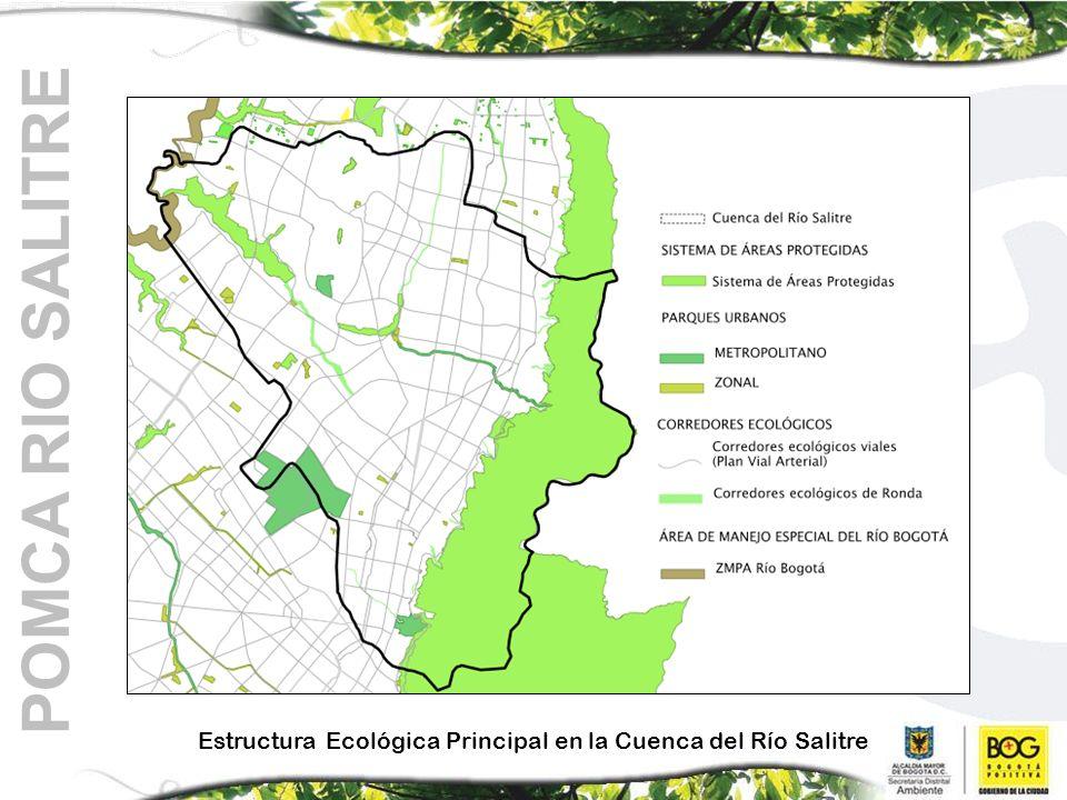 Estructura Ecológica Principal en la Cuenca del Río Salitre POMCA RIO SALITRE