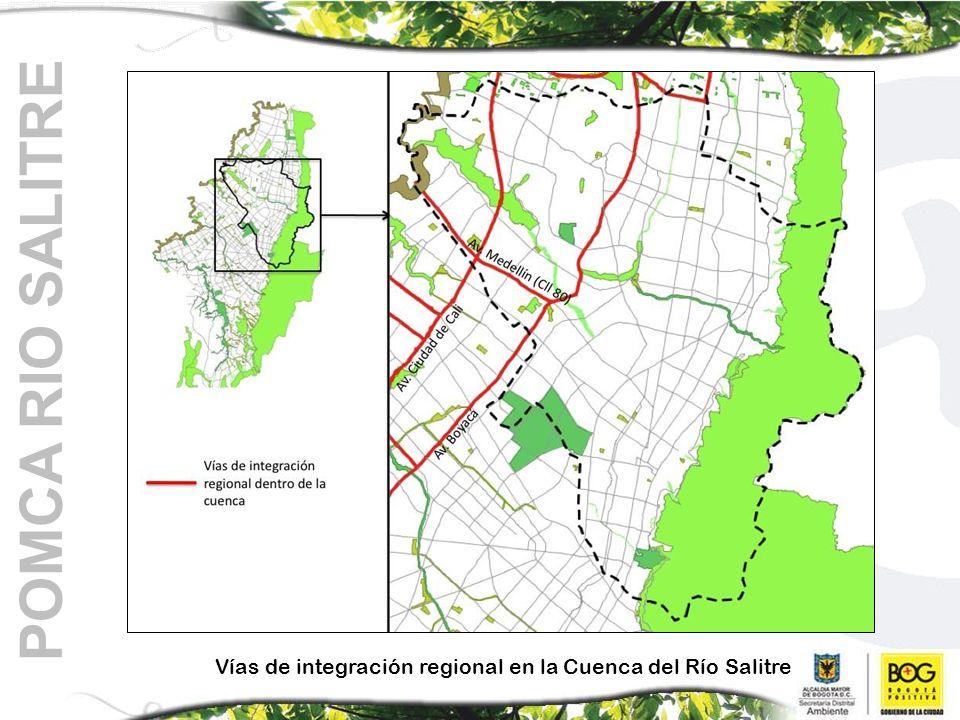 Vías de integración regional en la Cuenca del Río Salitre POMCA RIO SALITRE