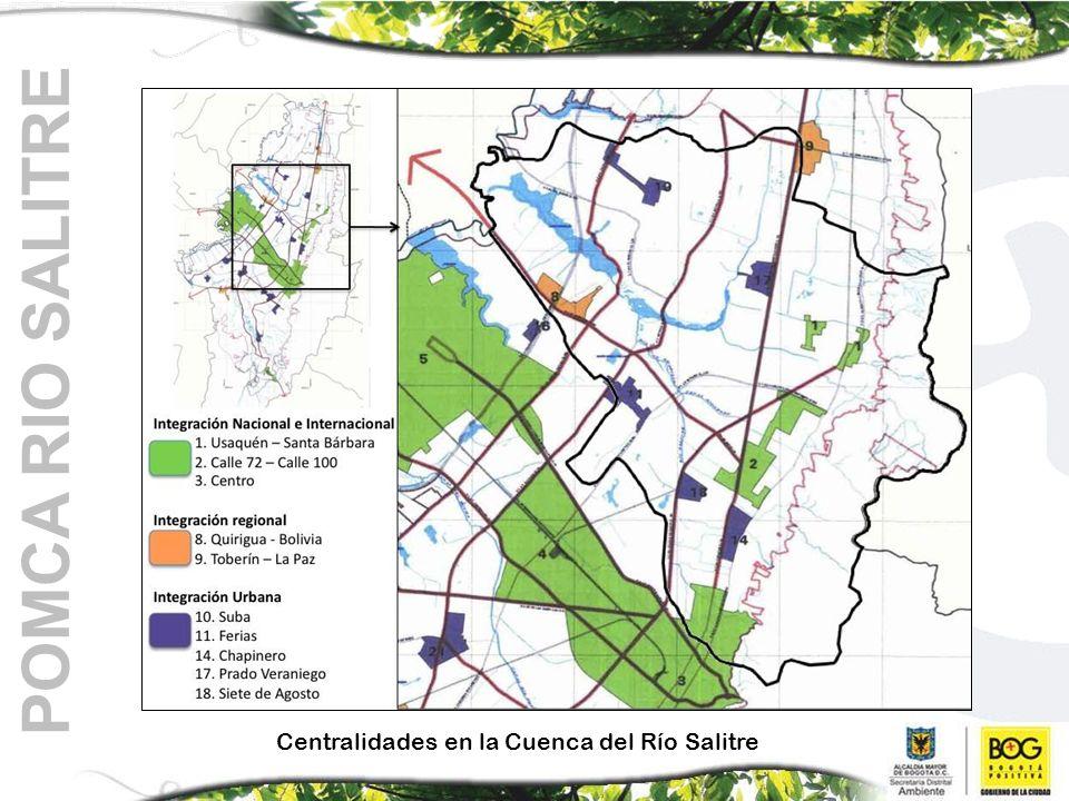 Centralidades en la Cuenca del Río Salitre POMCA RIO SALITRE