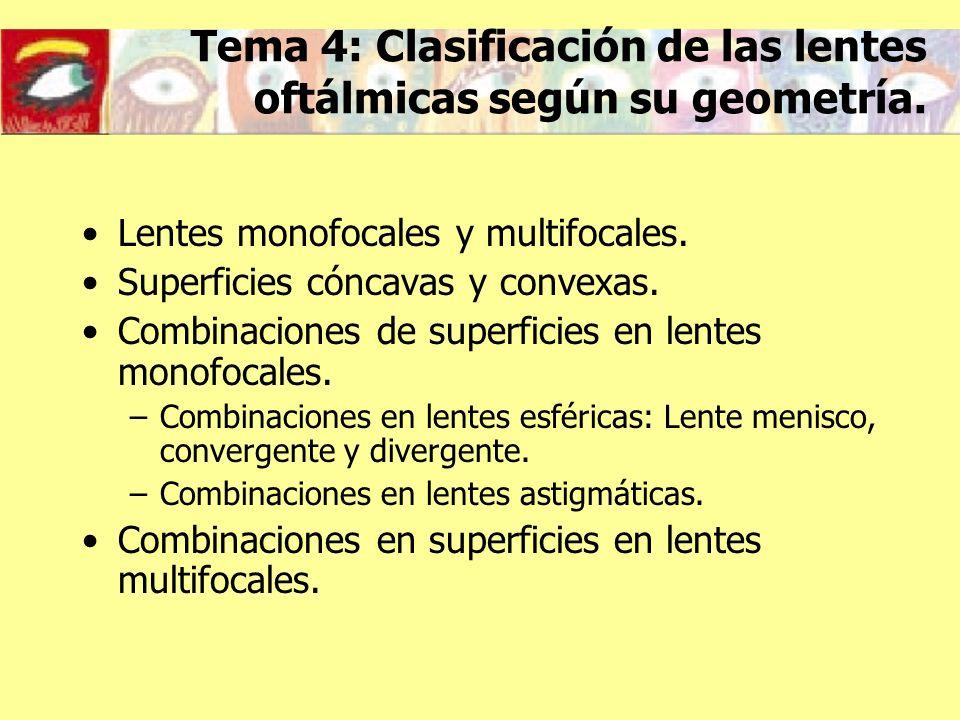 Tema 4: Clasificación de las lentes oftálmicas según su geometría. Lentes monofocales y multifocales. Superficies cóncavas y convexas. Combinaciones d