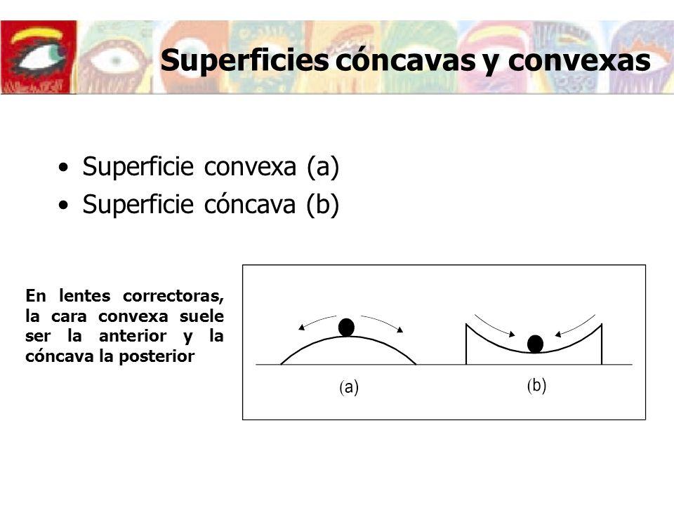 Combinación de superficies en lentes monofocales esféricas EFECTO1ª sup.2ª sup.NOMBREUSOFORMA Divergente Plana CóncavaPlano cóncava Divergente Convexa Cóncava Menisco negativo Corrección miopía Divergente Cóncava Bicóncava Corrección de miopía fuerte Convergente Convexa Plana Plano convexa Convergente Convexa Cóncava Menisco positivo Corrección hipermetro pía Convergente Convexa Convexa Biconvexa Las lentes empleadas como correctoras en el montaje de gafas son del tipo MENISCO, con geometría CONVEXO- CÓNCAVA.
