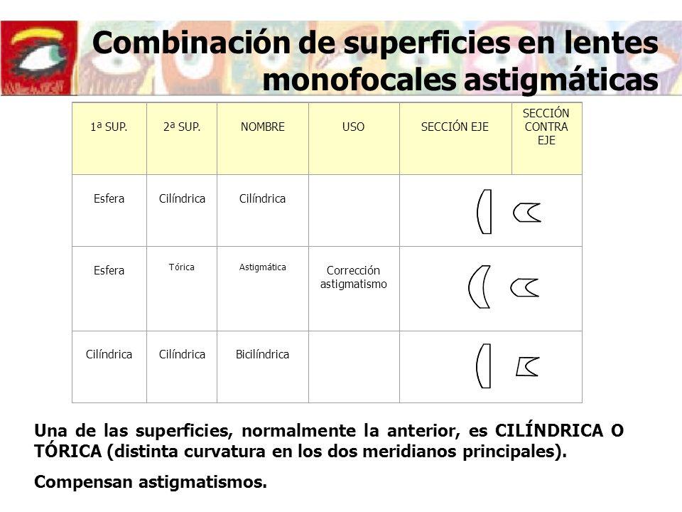 Combinación de superficies en lentes monofocales astigmáticas Una de las superficies, normalmente la anterior, es CILÍNDRICA O TÓRICA (distinta curvat