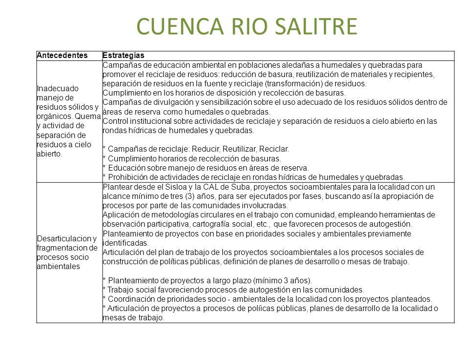 CUENCA RIO SALITRE AntecedentesEstrategias Inadecuado manejo de residuos sólidos y orgánicos. Quema y actividad de separación de residuos a cielo abie