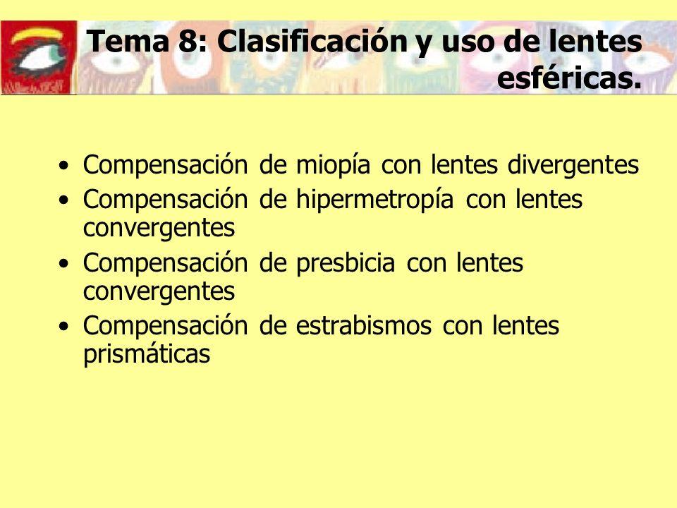 Tema 8: Clasificación y uso de lentes esféricas. Compensación de miopía con lentes divergentes Compensación de hipermetropía con lentes convergentes C