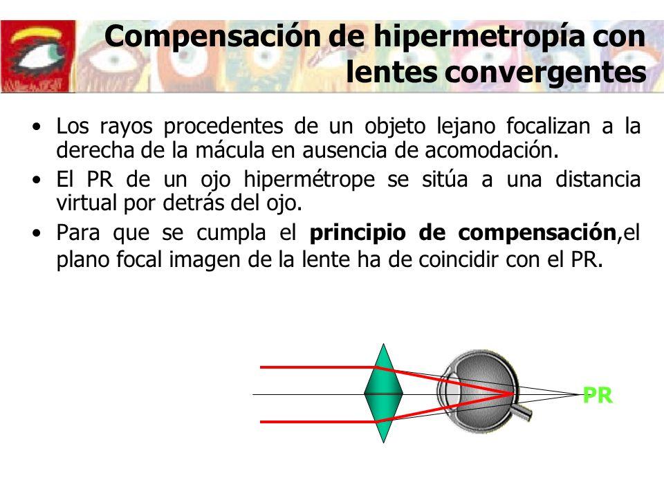 Compensación de hipermetropía con lentes convergentes PR Los rayos procedentes de un objeto lejano focalizan a la derecha de la mácula en ausencia de