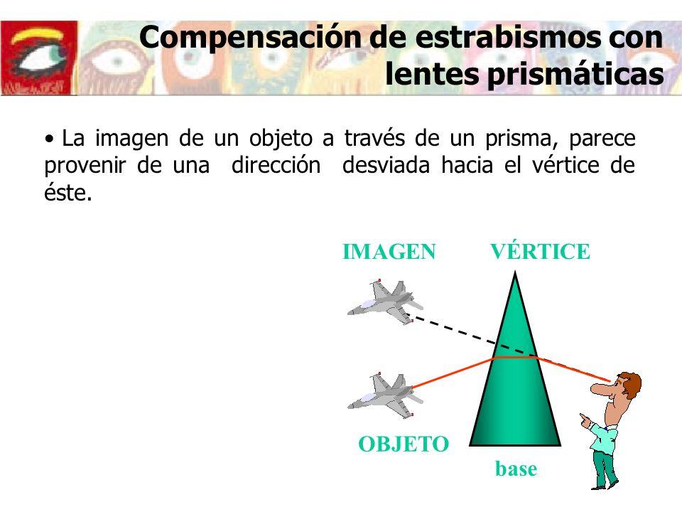 Compensación de estrabismos con lentes prismáticas La imagen de un objeto a través de un prisma, parece provenir de una dirección desviada hacia el vé