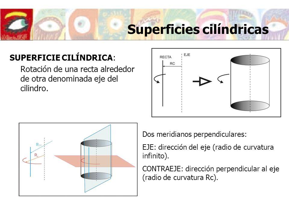 Superficies cilíndricas SUPERFICIE CILÍNDRICA: Rotación de una recta alrededor de otra denominada eje del cilindro. Dos meridianos perpendiculares: EJ