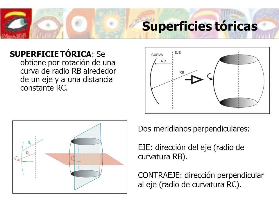 Superficies tóricas SUPERFICIE TÓRICA: Se obtiene por rotación de una curva de radio RB alrededor de un eje y a una distancia constante RC. Dos meridi