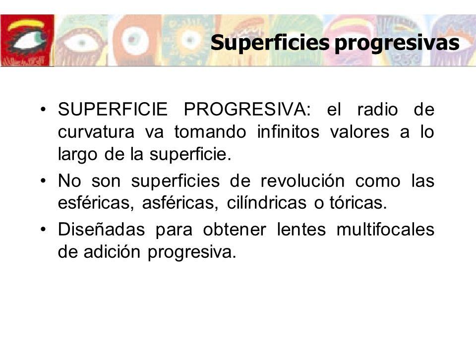 Superficies progresivas SUPERFICIE PROGRESIVA: el radio de curvatura va tomando infinitos valores a lo largo de la superficie. No son superficies de r