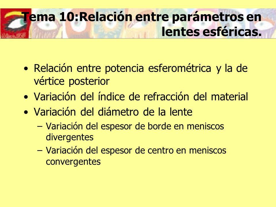 Tema 10:Relación entre parámetros en lentes esféricas. Relación entre potencia esferométrica y la de vértice posterior Variación del índice de refracc
