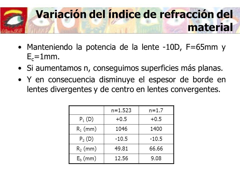 Manteniendo la potencia de la lente -10D, F=65mm y E c =1mm. Si aumentamos n, conseguimos superficies más planas. Y en consecuencia disminuye el espes
