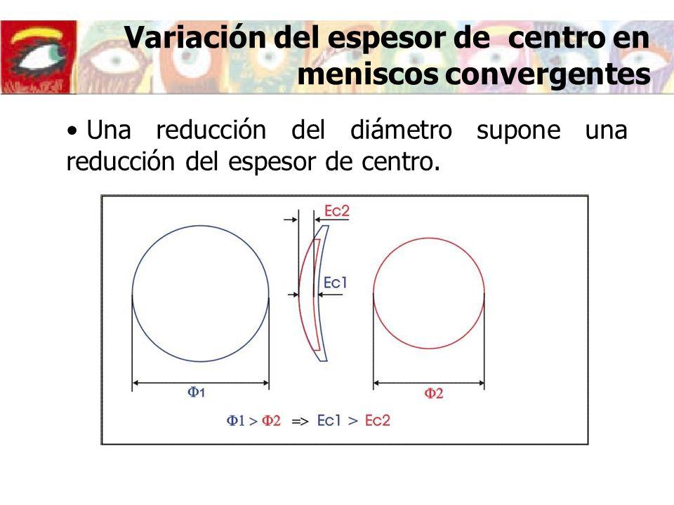 Variación del espesor de centro en meniscos convergentes Una reducción del diámetro supone una reducción del espesor de centro.