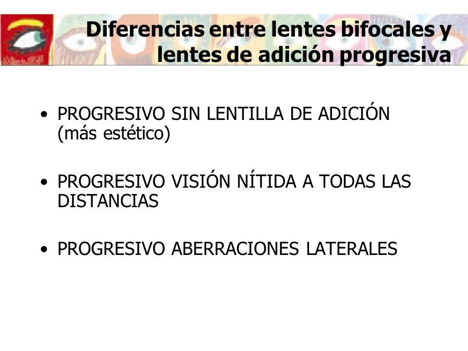 Diferencias entre lentes bifocales y lentes de adición progresiva PROGRESIVO SIN LENTILLA DE ADICIÓN (más estético) PROGRESIVO VISIÓN NÍTIDA A TODAS LAS DISTANCIAS PROGRESIVO ABERRACIONES LATERALES