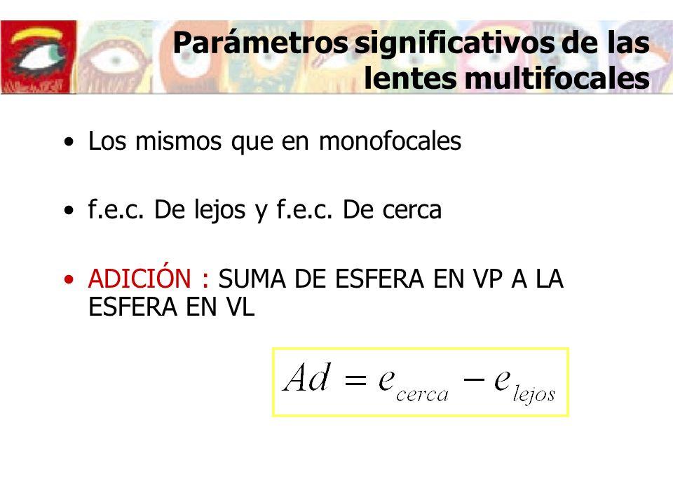 Parámetros significativos de las lentes multifocales Los mismos que en monofocales f.e.c.