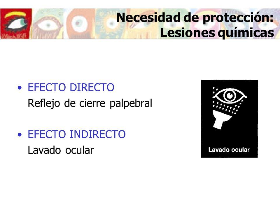 Necesidad de protección: Lesiones químicas EFECTO DIRECTO Reflejo de cierre palpebral EFECTO INDIRECTO Lavado ocular