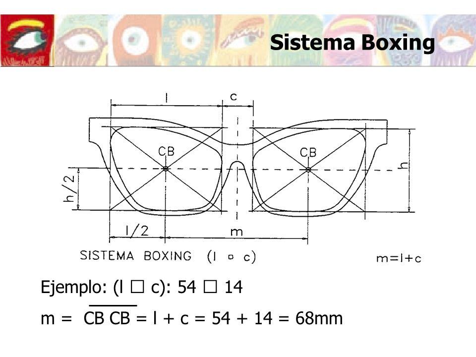 Sistema Boxing Ejemplo: (l c): 54 14 m = CB CB = l + c = 54 + 14 = 68mm