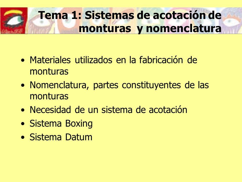 Tema 1: Sistemas de acotación de monturas y nomenclatura Materiales utilizados en la fabricación de monturas Nomenclatura, partes constituyentes de la