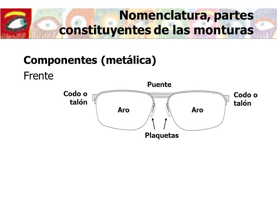 Componentes (metálica) Frente Nomenclatura, partes constituyentes de las monturas Aro Plaquetas Puente Codo o talón