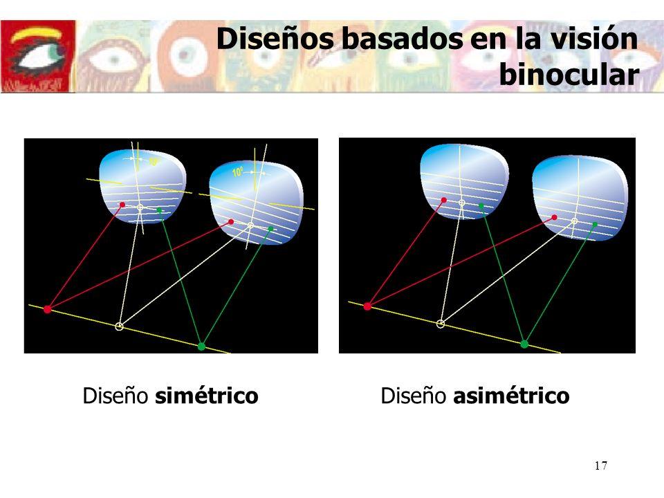 18 Diseños basados en la visión binocular Condiciones de cumplimiento obligatorio para todos los diseños Multidiseño Soluciones diferentes según la adición