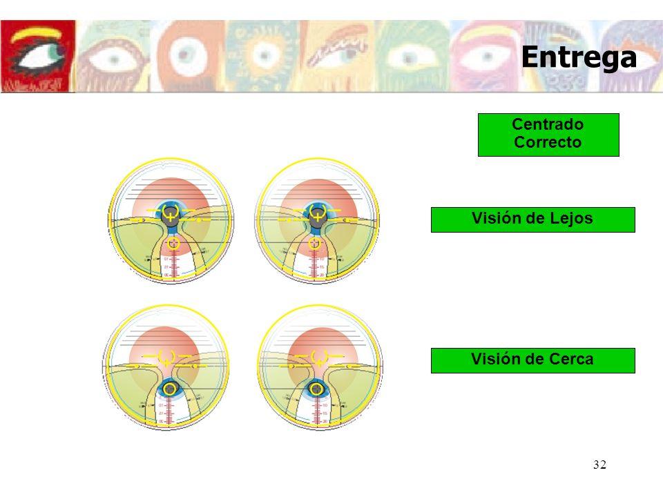 33 Centrado Alto Visión de Lejos Visión de Cerca Entrega