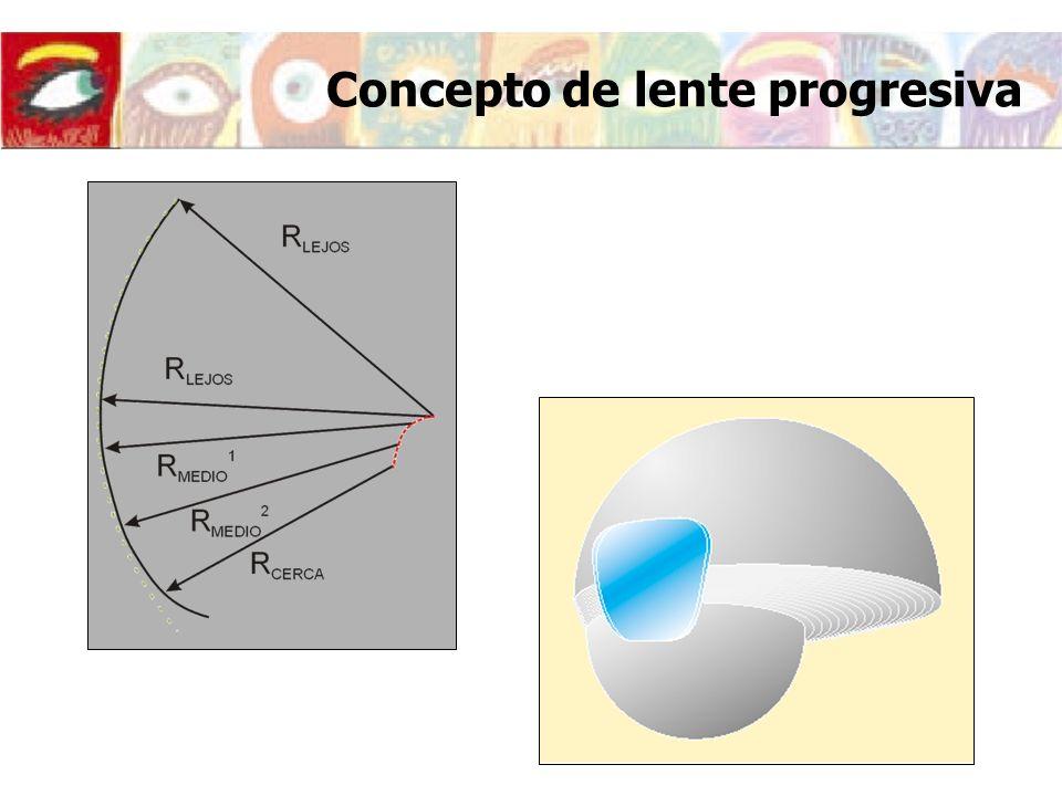 Concepto de lente progresiva
