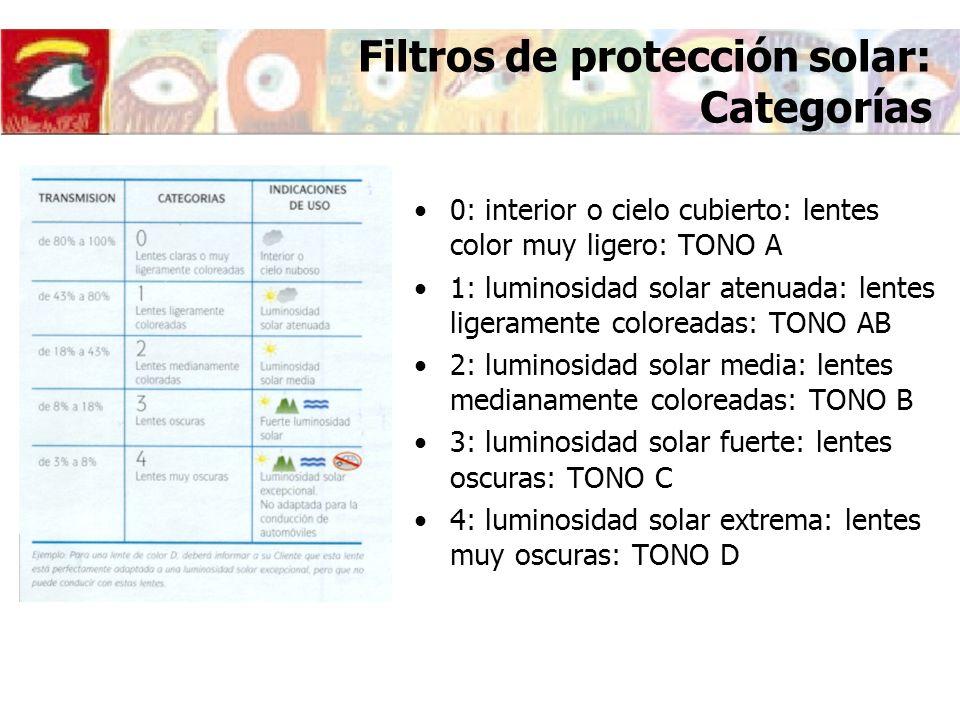Filtros de protección solar: Categorías 0: interior o cielo cubierto: lentes color muy ligero: TONO A 1: luminosidad solar atenuada: lentes ligeramente coloreadas: TONO AB 2: luminosidad solar media: lentes medianamente coloreadas: TONO B 3: luminosidad solar fuerte: lentes oscuras: TONO C 4: luminosidad solar extrema: lentes muy oscuras: TONO D