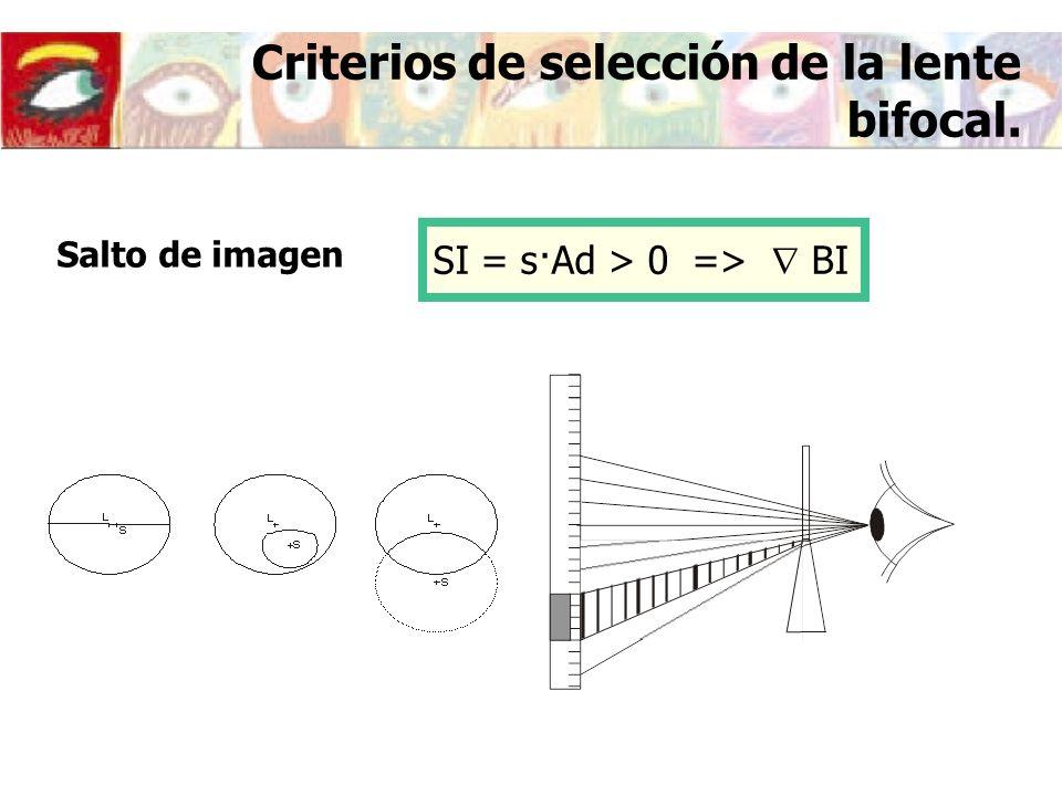 Criterios de selección de la lente bifocal. Salto de imagen SI = s·Ad > 0 => BI