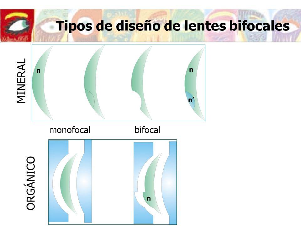 n n n n monofocalbifocal ORGÁNICO MINERAL