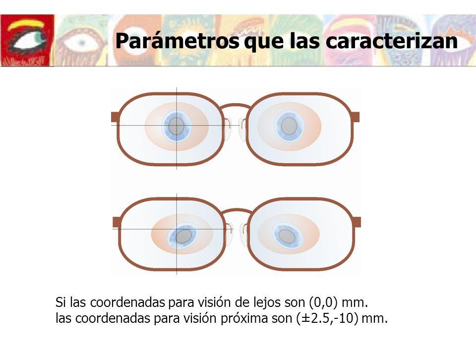 Si las coordenadas para visión de lejos son (0,0) mm. las coordenadas para visión próxima son (±2.5,-10) mm. Parámetros que las caracterizan