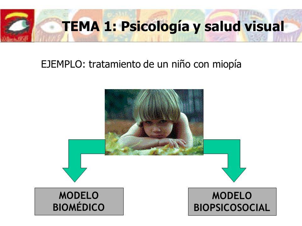 EJEMPLO: tratamiento de un niño con miopía MODELO BIOMÉDICO MODELO BIOPSICOSOCIAL TEMA 1: Psicología y salud visual