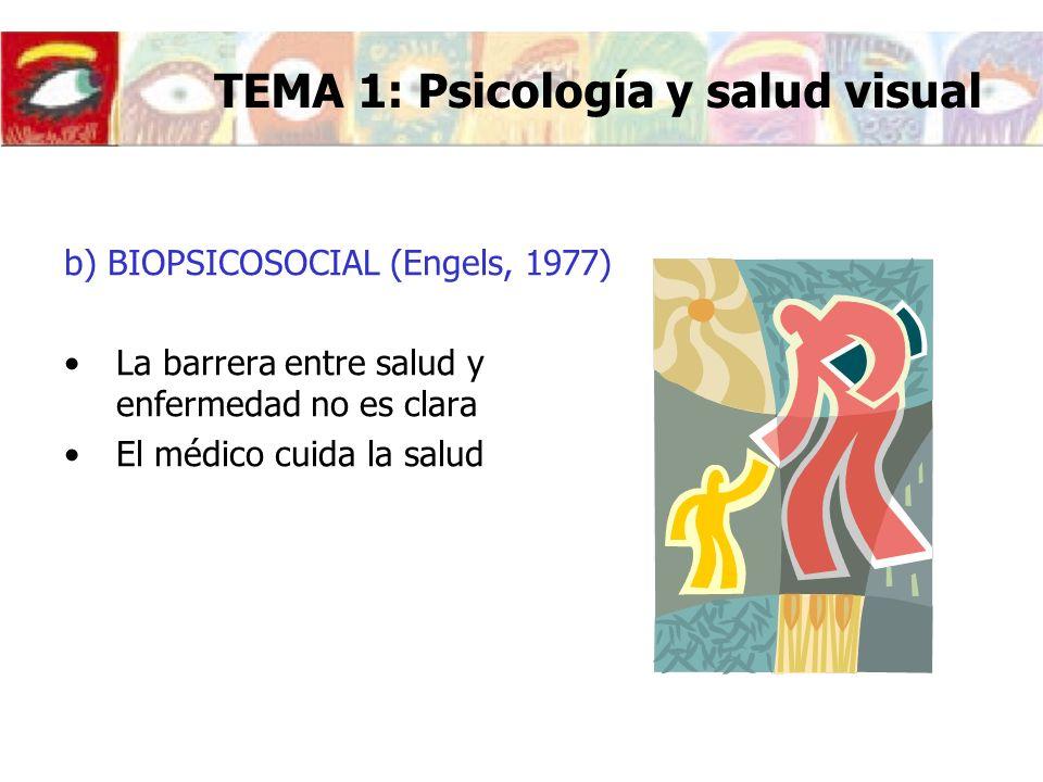b) BIOPSICOSOCIAL (Engels, 1977) La barrera entre salud y enfermedad no es clara El médico cuida la salud TEMA 1: Psicología y salud visual