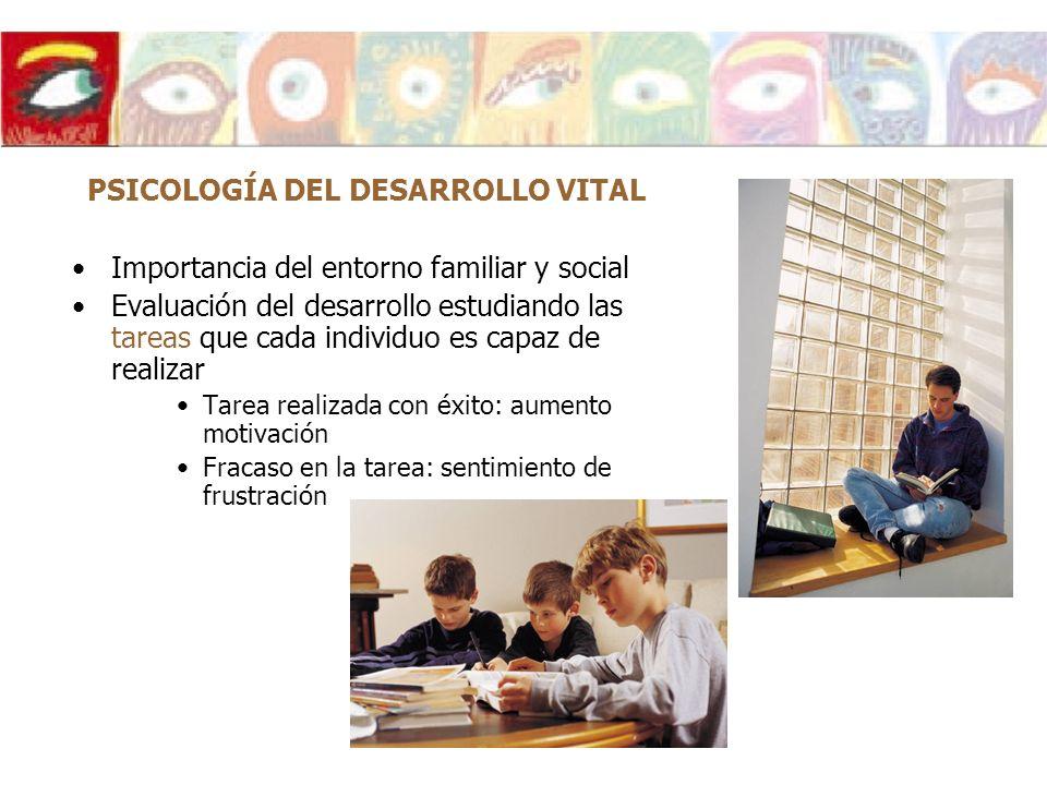 PSICOLOGÍA DEL DESARROLLO VITAL Importancia del entorno familiar y social Evaluación del desarrollo estudiando las tareas que cada individuo es capaz