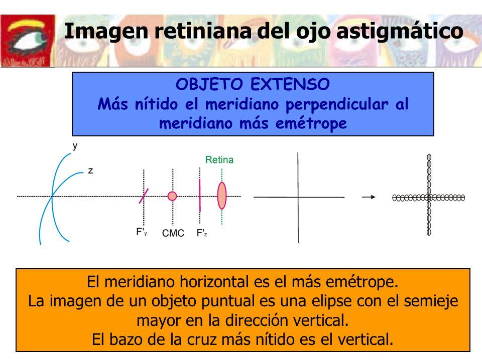 Imagen retiniana del ojo astigmático OBJETO EXTENSO Más nítido el meridiano perpendicular al meridiano más emétrope El meridiano horizontal es el más