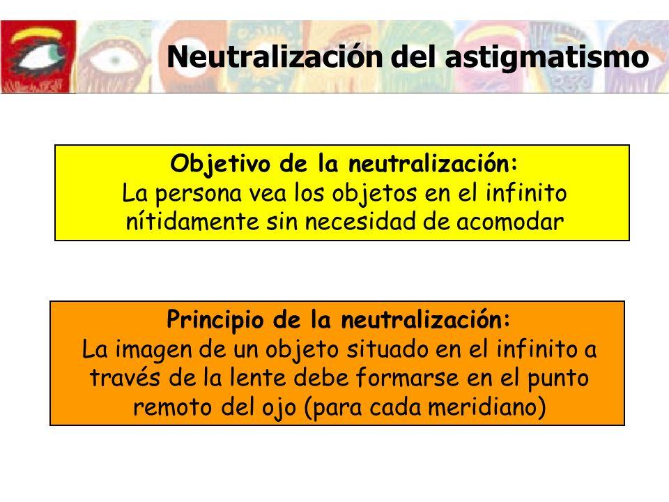 Neutralización del astigmatismo Objetivo de la neutralización: La persona vea los objetos en el infinito nítidamente sin necesidad de acomodar Princip