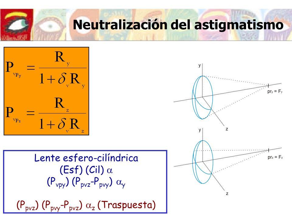 Lente esfero-cilíndrica (Esf) (Cil) (P vpy ) (P pvz -P pvy ) y (P pvz ) (P pvy -P pvz ) z (Traspuesta)