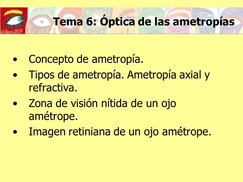 Tema 6: Óptica de las ametropías Concepto de ametropía. Tipos de ametropía. Ametropía axial y refractiva. Zona de visión nítida de un ojo amétrope. Im