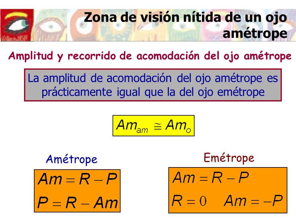 Zona de visión nítida de un ojo amétrope Amplitud y recorrido de acomodación del ojo amétrope Emétrope La amplitud de acomodación del ojo amétrope es